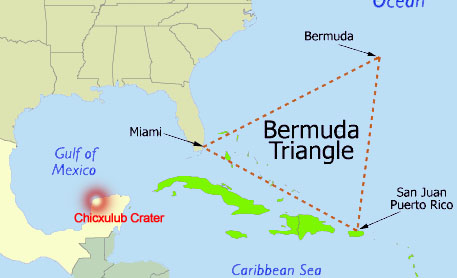 Map of Major Earth Vortex, the Bermuda Triangle